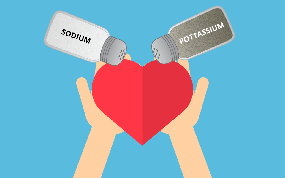 Electrolytes: Clearing up confusion on sodium and potassium